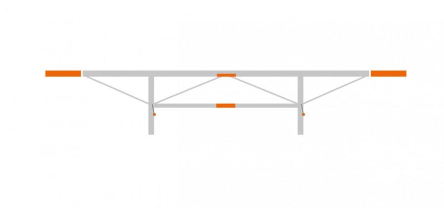 Forlengelsespakke 2 x 0,5 meter, F2/F2+